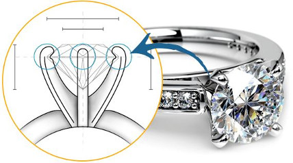 Prong setting diamond ring